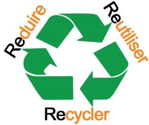 durabilité : réduire, réutiliser, recycler